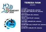 ME Budapest / Teresa Ivan / výsledky